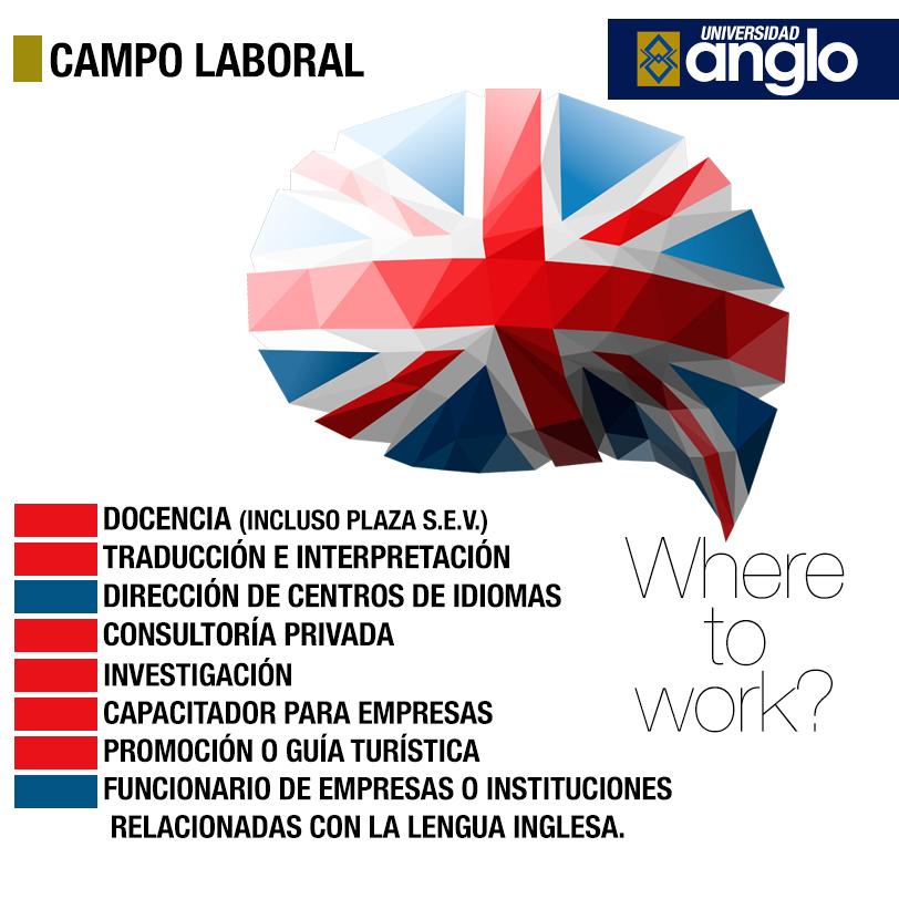 campo-laboral-licenciatura-en-inglés-coatzacoalcos-universidad-anglo-iesam-coatza-uv