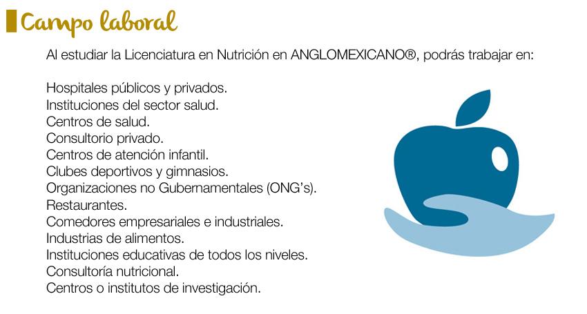 campo-laboral-licenciatura-en-nutricion