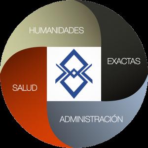 AREAS DE FORMACION UNIVERSIDAD ANGLO IESAM COATZACOALCOS